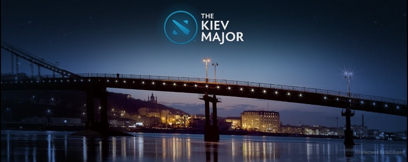 Постер Kiev Major 2017 Dota 2 турнира