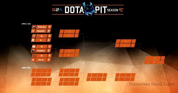 Сетка Dota Pit Season 5 2017. Расписание турнира Дотапит 5