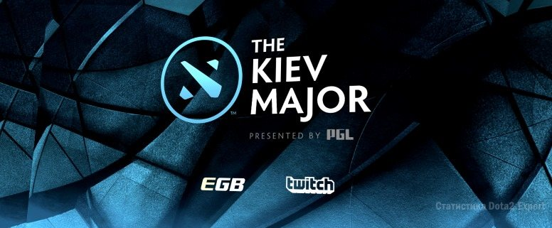 Расписание и сетка Kiev Major