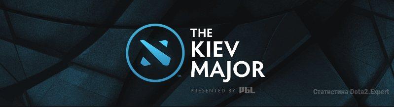 Расписание матче киевского мажора на 27-30 марта, плей-офф турнира