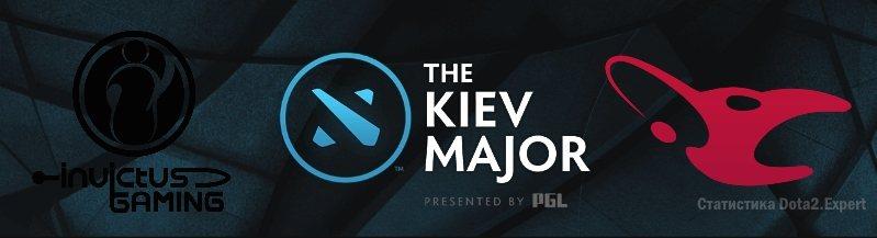 Прогноз на матч IG vs Mousesports Dota 2 на 24 апреля в рамках Kiev Major 2017