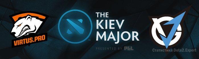Киев Мажор Виртус Про против ВГ Ж