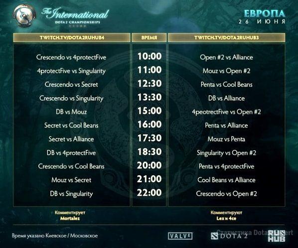 Региональные квалификации ТИ7, Европа, день 1, 26 июня 2017