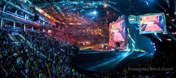 EPICENTER XL Major — Сетка и расписание турнира