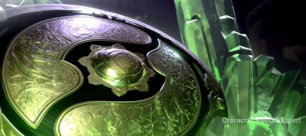The International 2018 прогнозы