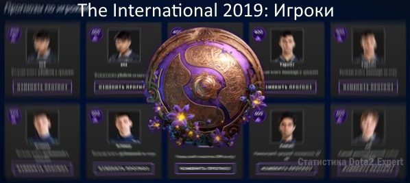 Прогноз игроков The International 2019