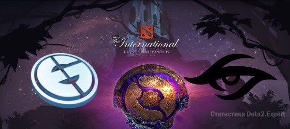 Прогноз THe International 9 21 августа 2019 Team Secret vs EG