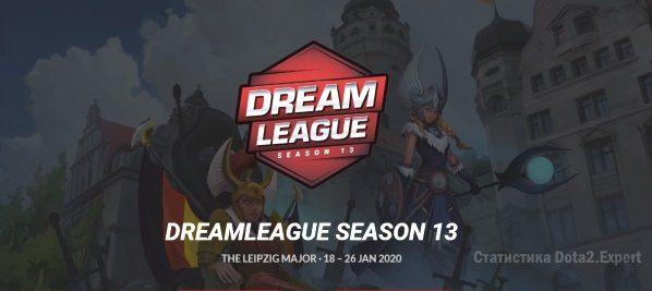 Дрим Лига 2020 Лейпциг Мажор — Сетка и турнирная таблица