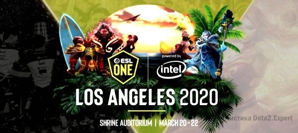 Аrnold сlassic 2020 расписание категории и участники призовой фонд турнира